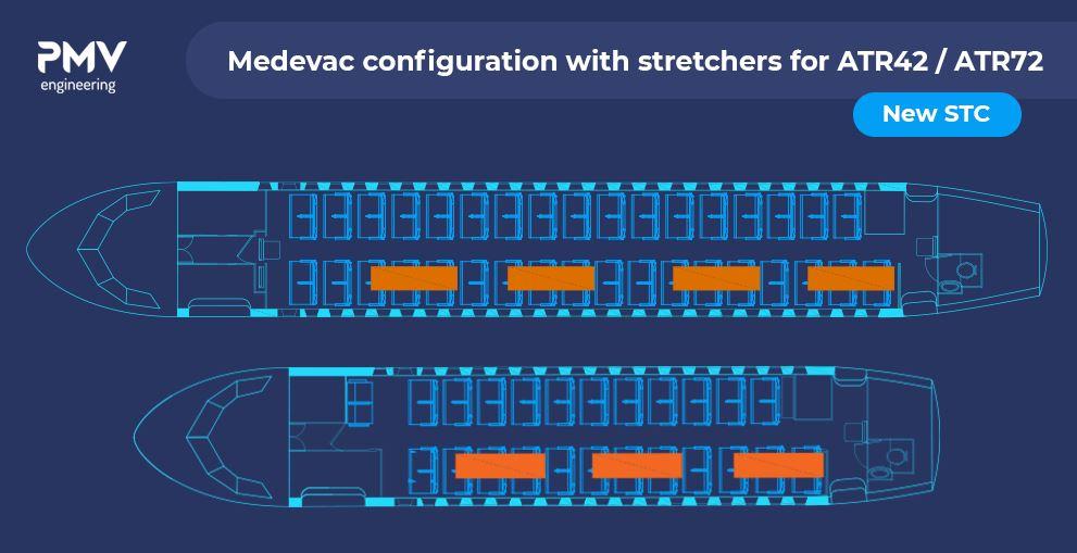 New STC for medevac configuration with stretchers for ATR42 and ATR72